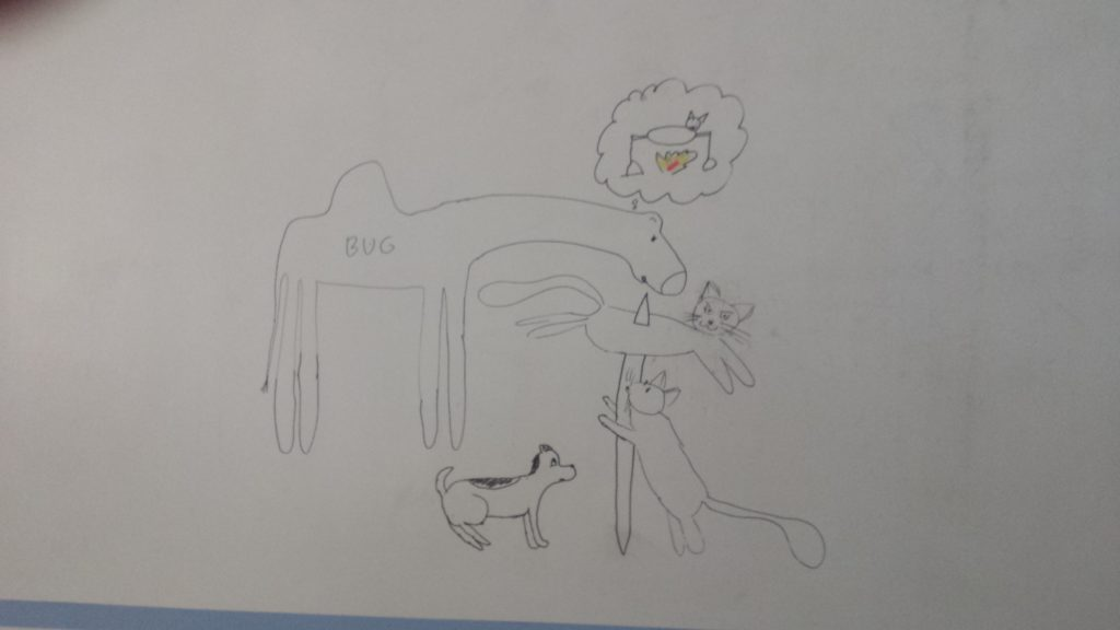 Kot wisi nadziany na kij. Pies stoi poniżej, z miną winowajcy. Drugi kot opiera się o kij przednimi łapami. Wielbug przygląda się temu, zastanawiając się, czy pies próbuje nadziać kota na rożen. - Pies próbuje podeprzeć kijem skaczącego w powietrzu kota. Drugi kot opiera się o kij przednimi łapami. Wielbug przygląda się temu, zastanawiając się, czy pies próbuje nadziać kota na rożen. - pies i kot
